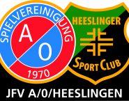 Berichte Jugendfussball